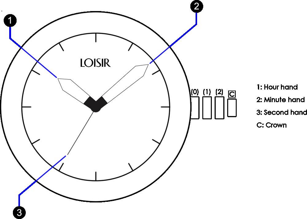 Watch Loisir